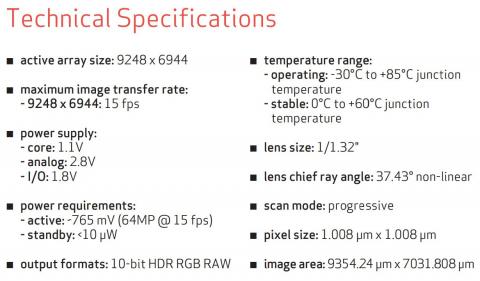 Представлен датчик изображения OmniVision OV64A на 64 Мп