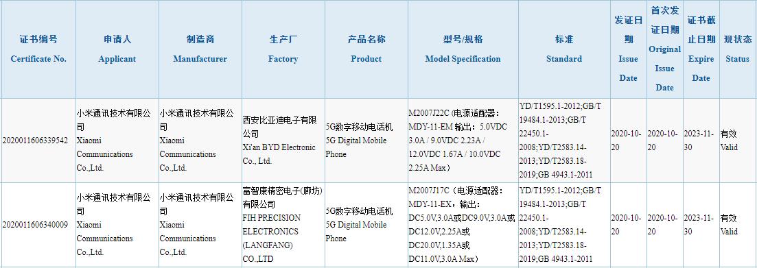 Redmi Note 10 и Note 10 Pro прошли сертификацию в 3С