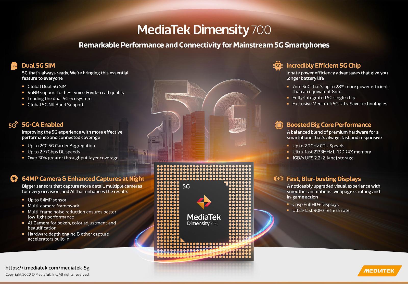 Представлен чип MediaTek Dimensity 700 для 5G-смартфонов