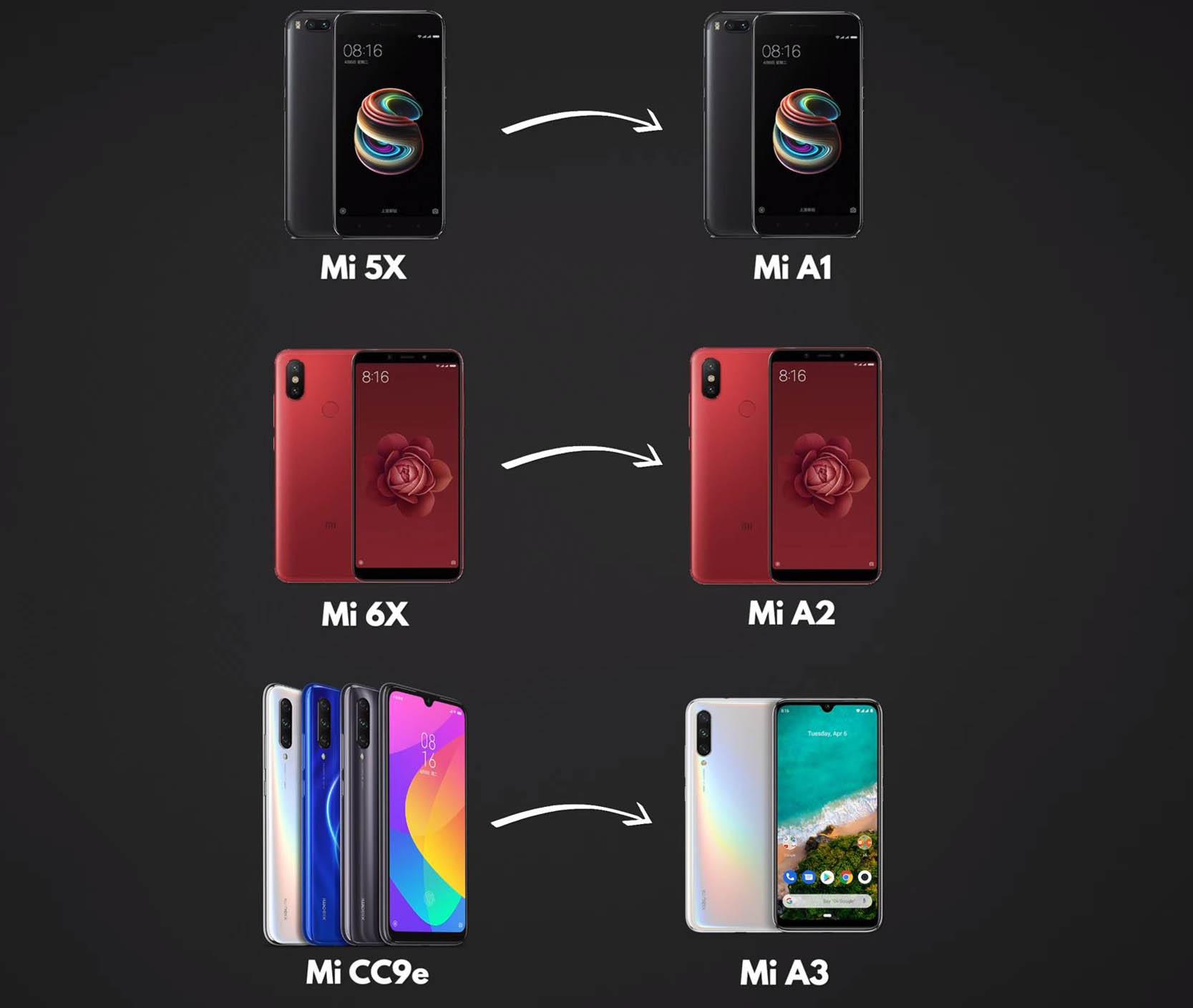 Странный нейминг смартфонов Xiaomi, Redmi и Poco