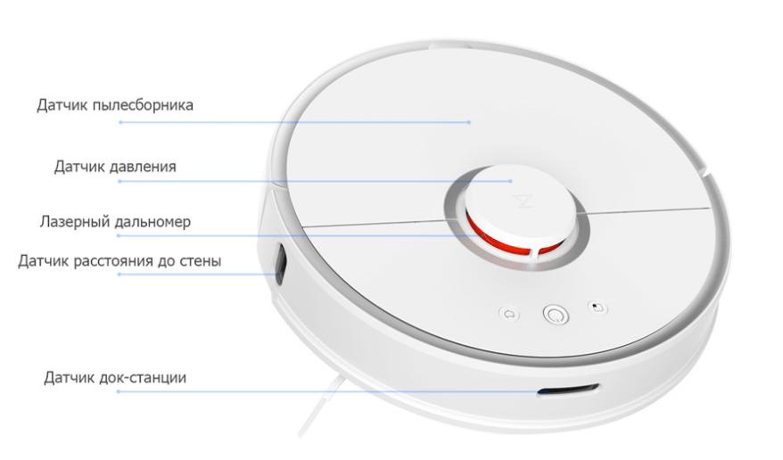 Внешний вид робота-пылесоса Xiaomi Roborock S5/S50/S55 Sweep One